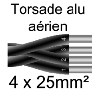 cable alu 4x 25²